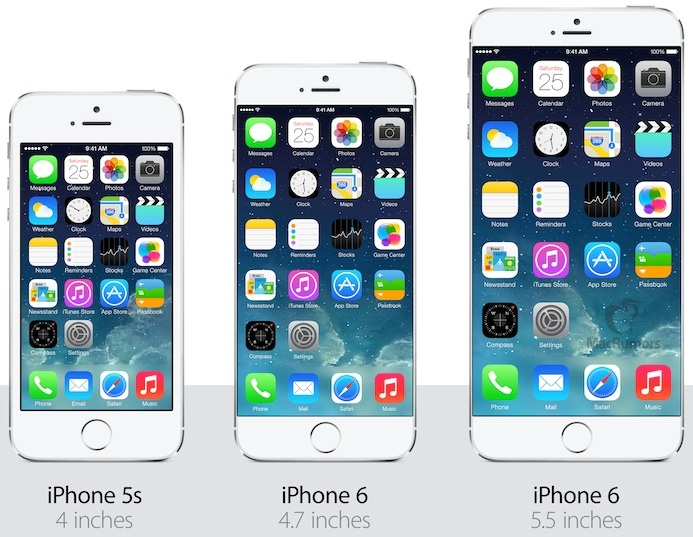 Mockup of iPhone 5s compared to larger bezel-free 4.7-inch and 5.5-inch iPhone 6 sizes