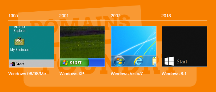 The Windows Start menu saga, from 1993 to today