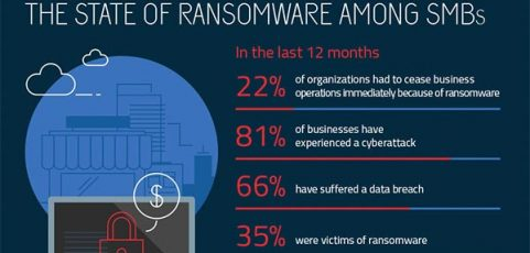 Ransomware: How clicking on one email left a whole business in big trouble
