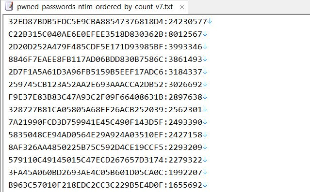 NTLM hashed password list sorted by prevalence